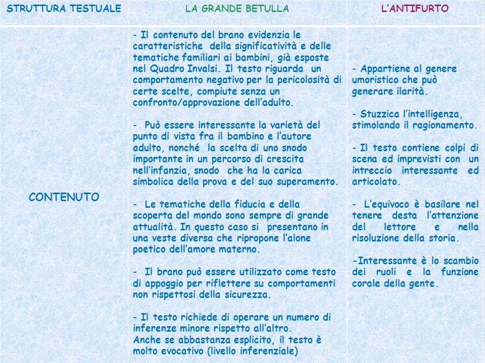 CONTENUTO STRUTTURA TESTUALE LA GRANDE BETULLA L'ANTIFURTO