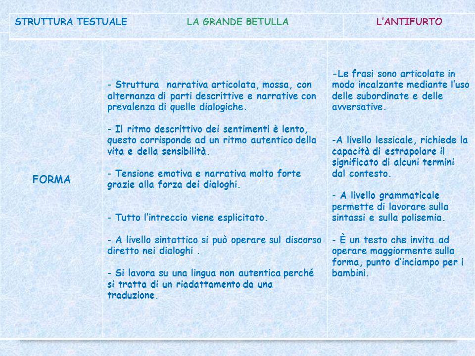 FORMA STRUTTURA TESTUALE LA GRANDE BETULLA L'ANTIFURTO