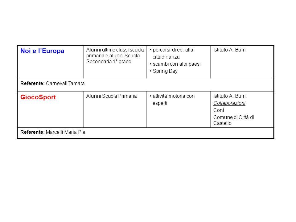 Noi e l'Europa GiocoSport