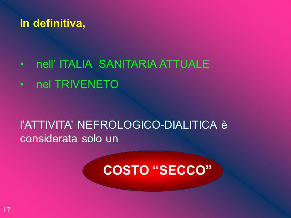 COSTO SECCO In definitiva, nell' ITALIA SANITARIA ATTUALE