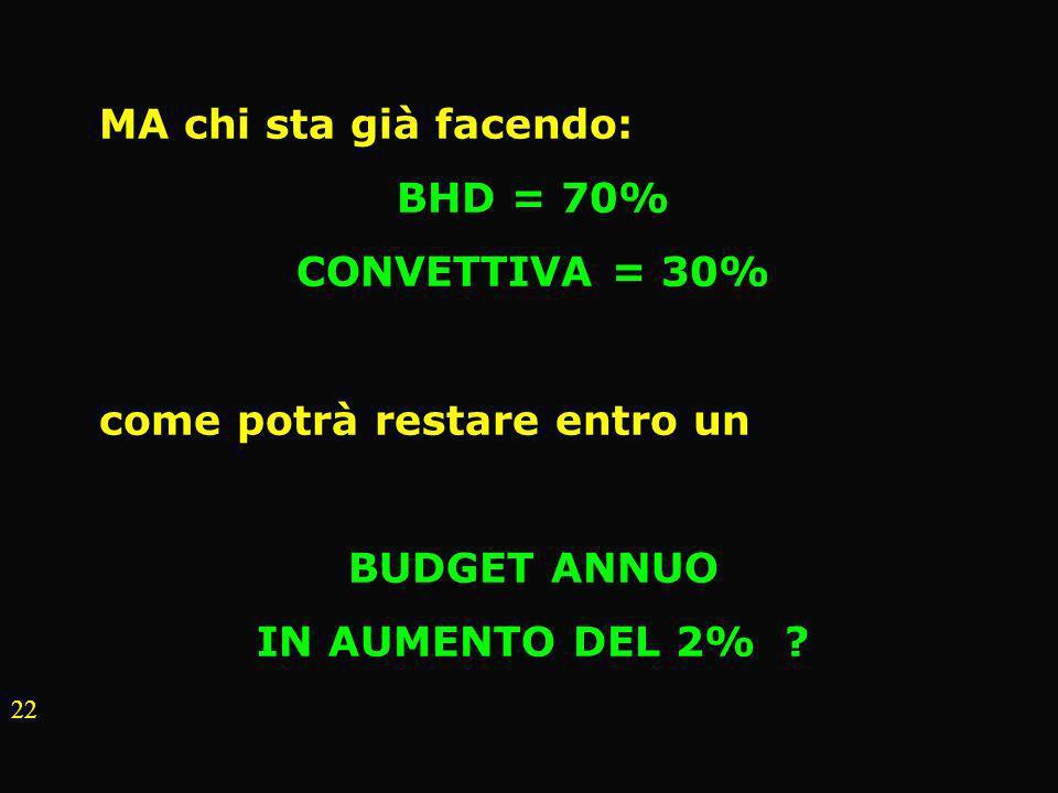 BHD = 70% CONVETTIVA = 30% BUDGET ANNUO IN AUMENTO DEL 2%