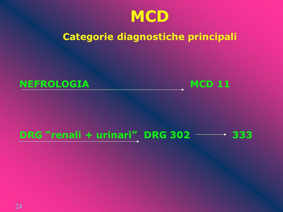 Categorie diagnostiche principali