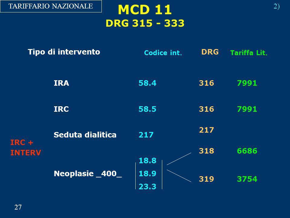 MCD 11 DRG 315 - 333 TARIFFARIO NAZIONALE 2) Tipo di intervento DRG