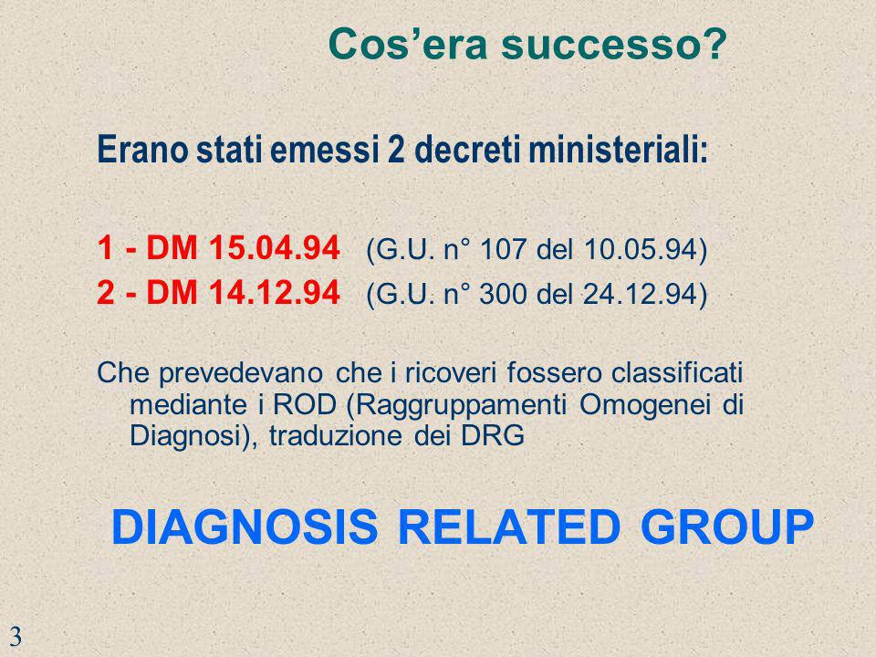 DIAGNOSIS RELATED GROUP