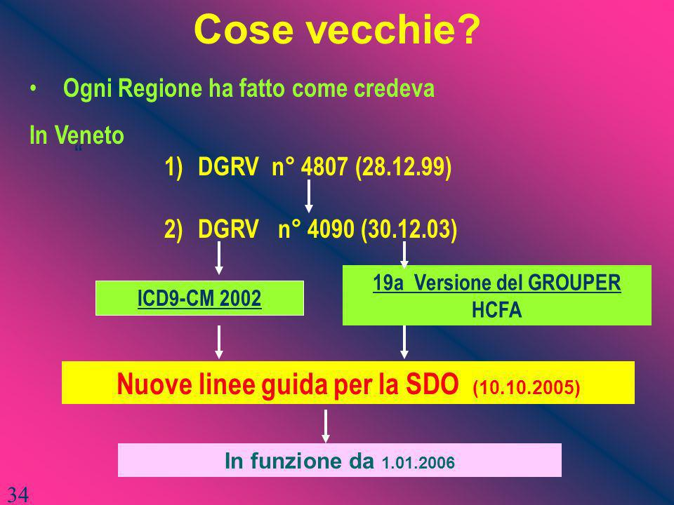 Nuove linee guida per la SDO (10.10.2005)