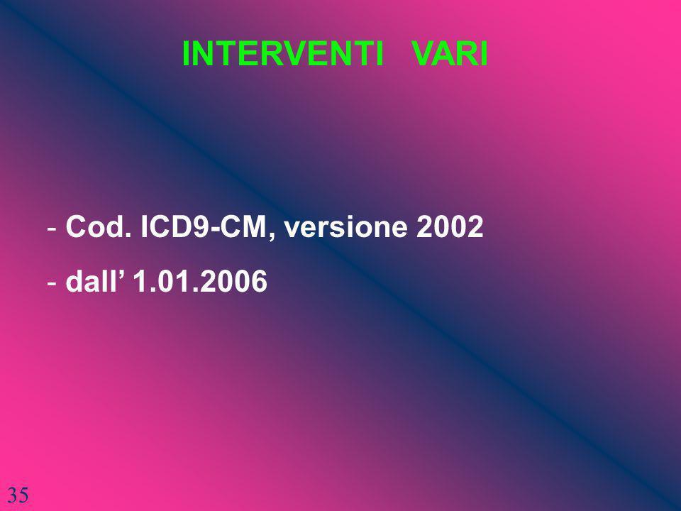 INTERVENTI VARI Cod. ICD9-CM, versione 2002 dall' 1.01.2006 35