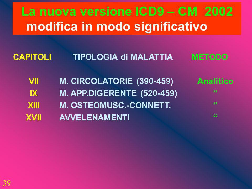 La nuova versione ICD9 – CM 2002 modifica in modo significativo