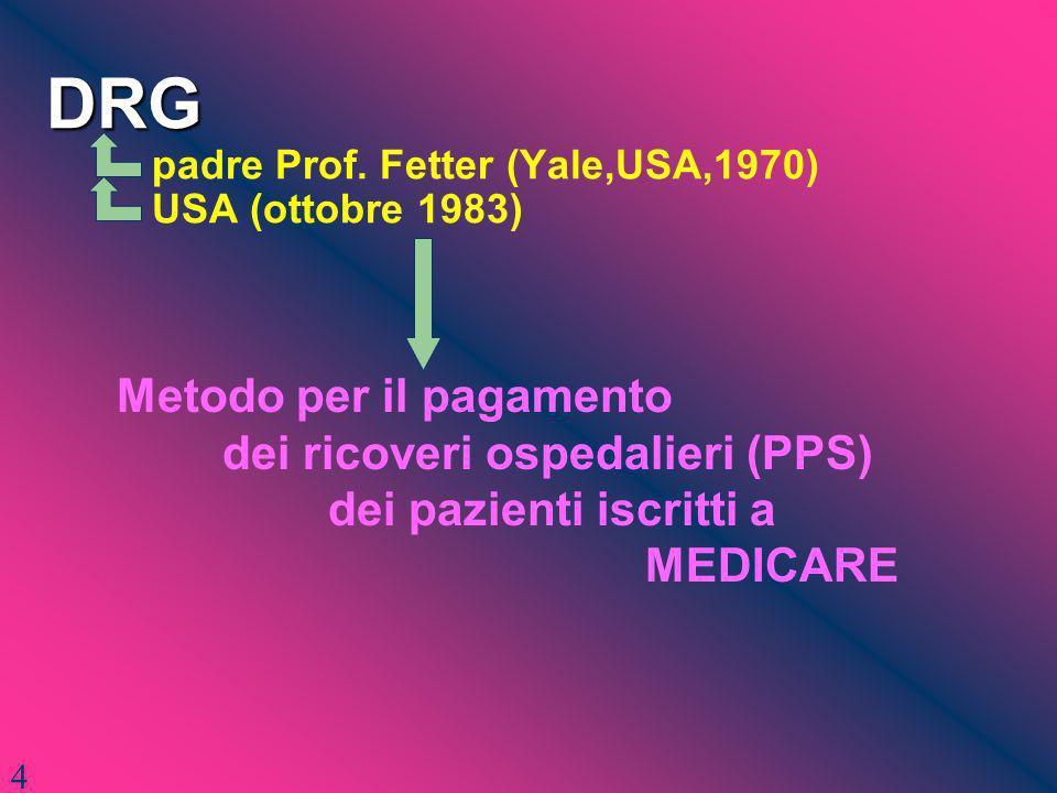DRG padre Prof. Fetter (Yale,USA,1970) USA (ottobre 1983)