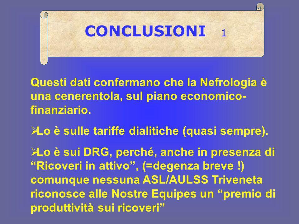 1 CONCLUSIONI 1. Questi dati confermano che la Nefrologia è una cenerentola, sul piano economico-finanziario.