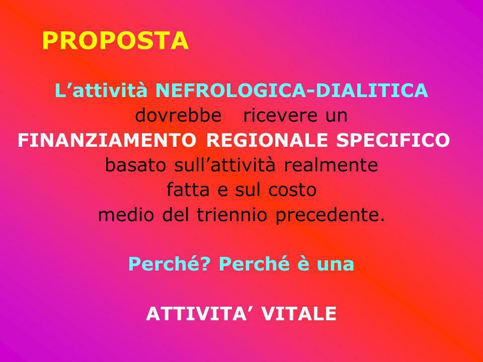 L'attività NEFROLOGICA-DIALITICA