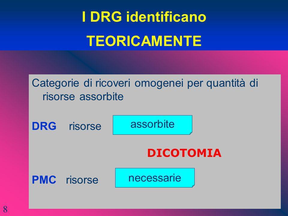 I DRG identificano TEORICAMENTE