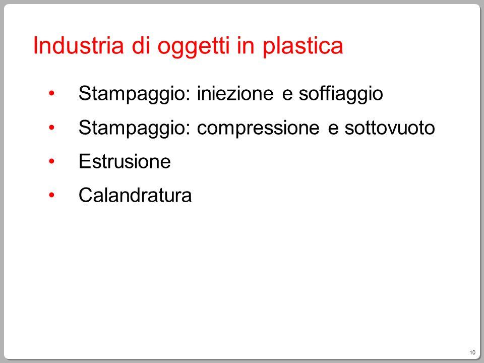 Industria di oggetti in plastica