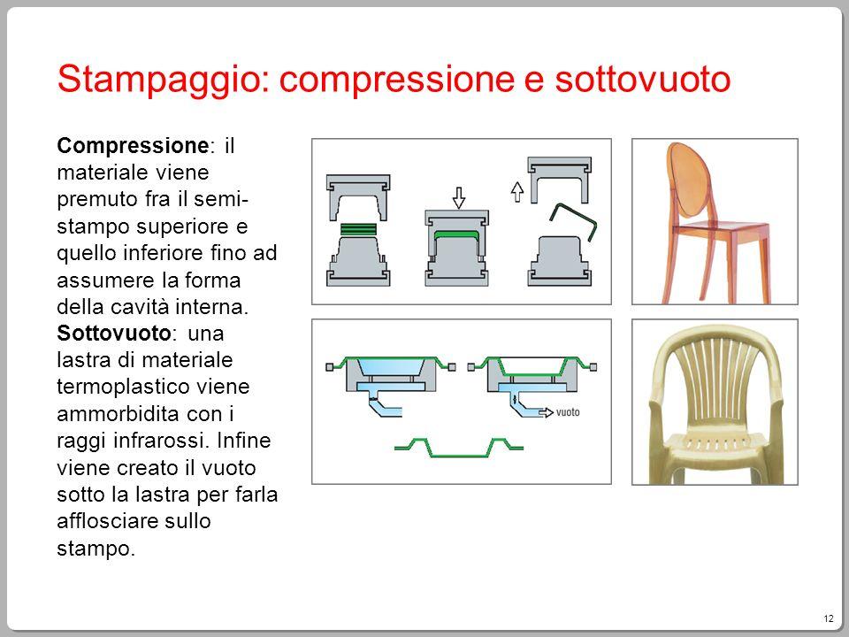Stampaggio: compressione e sottovuoto