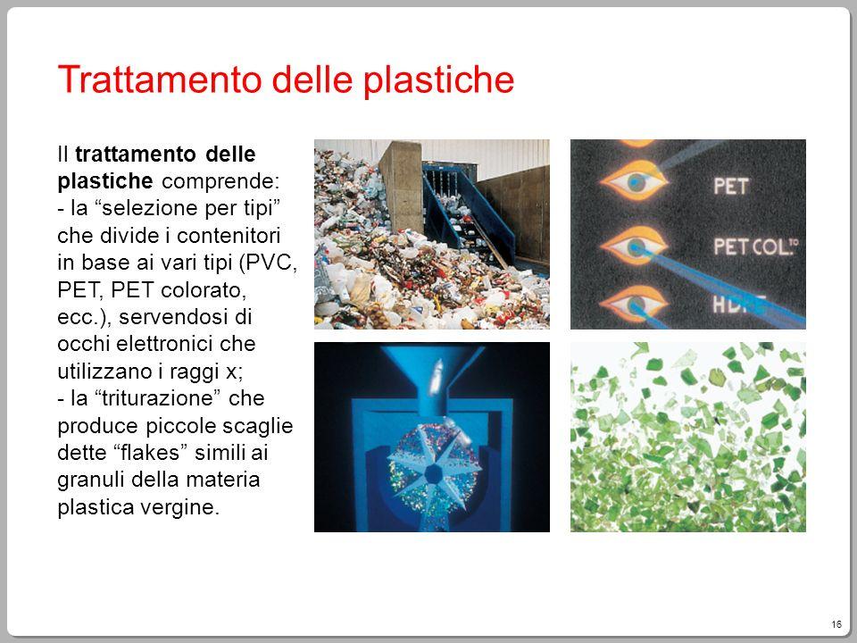 Trattamento delle plastiche