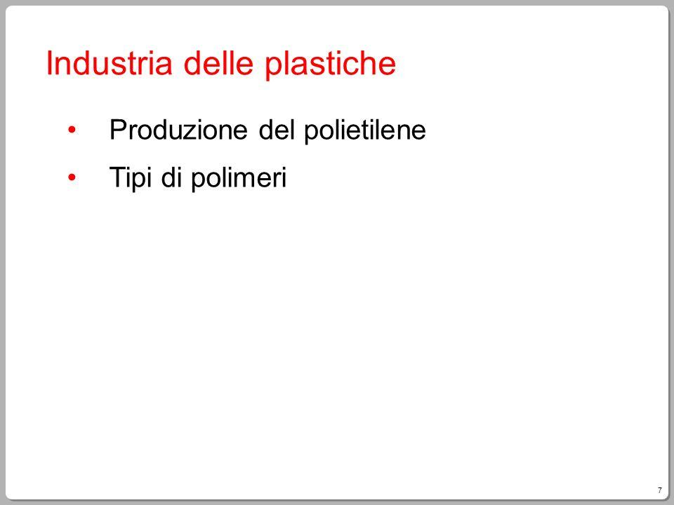 Industria delle plastiche