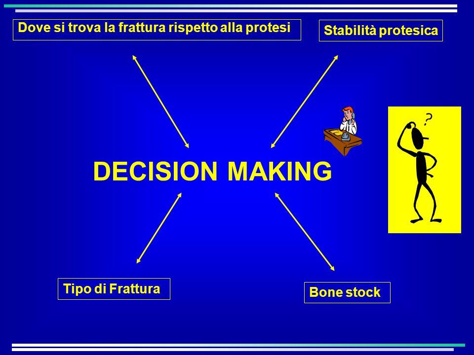 DECISION MAKING Stabilità protesica