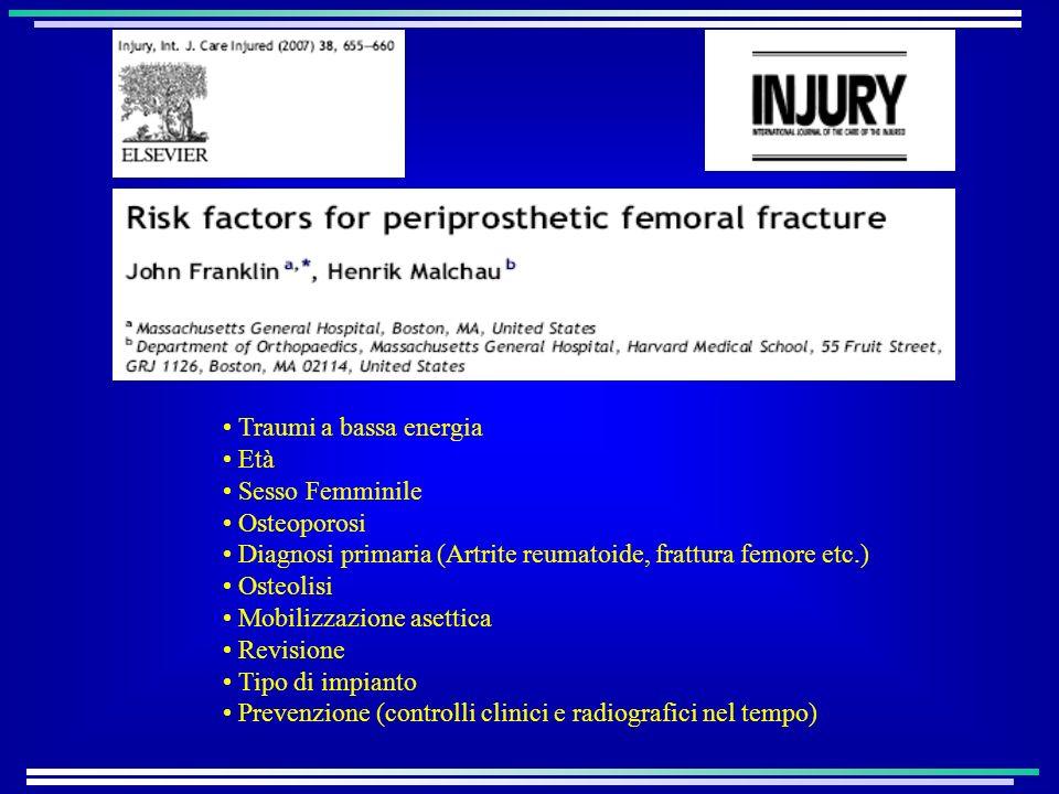 Traumi a bassa energia Età. Sesso Femminile. Osteoporosi. Diagnosi primaria (Artrite reumatoide, frattura femore etc.)