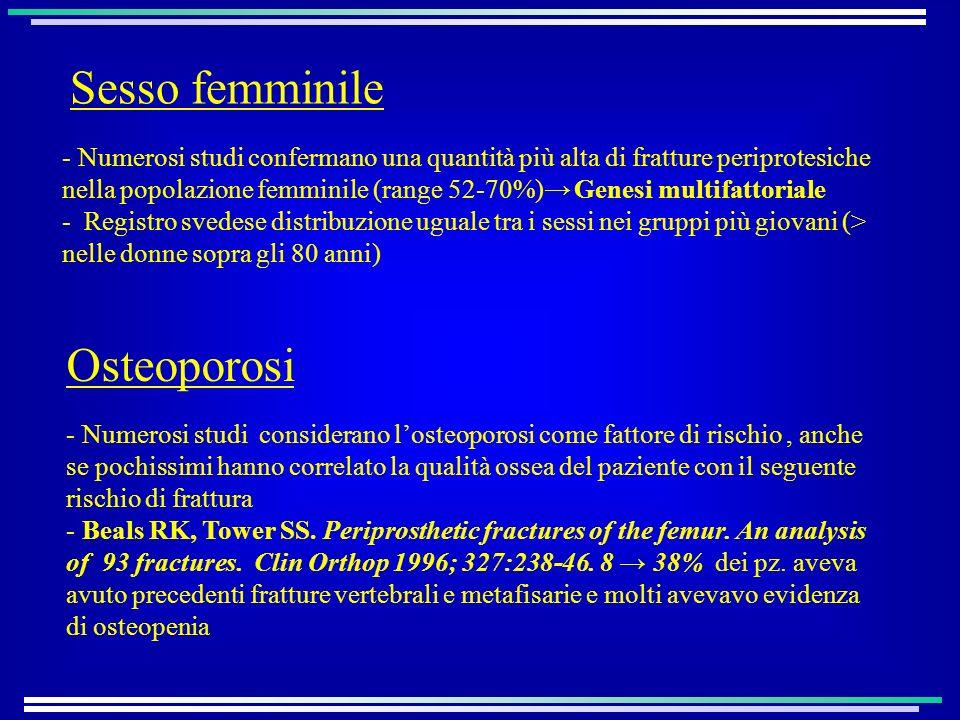 Sesso femminile Osteoporosi