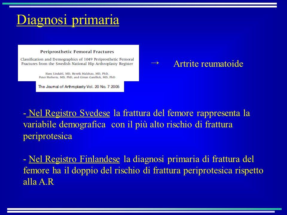 Diagnosi primaria Artrite reumatoide
