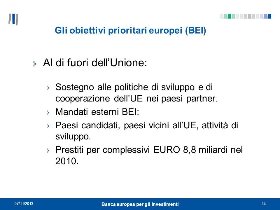 Gli obiettivi prioritari europei (BEI)
