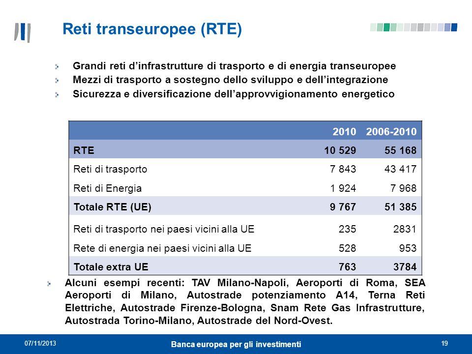 Reti transeuropee (RTE)