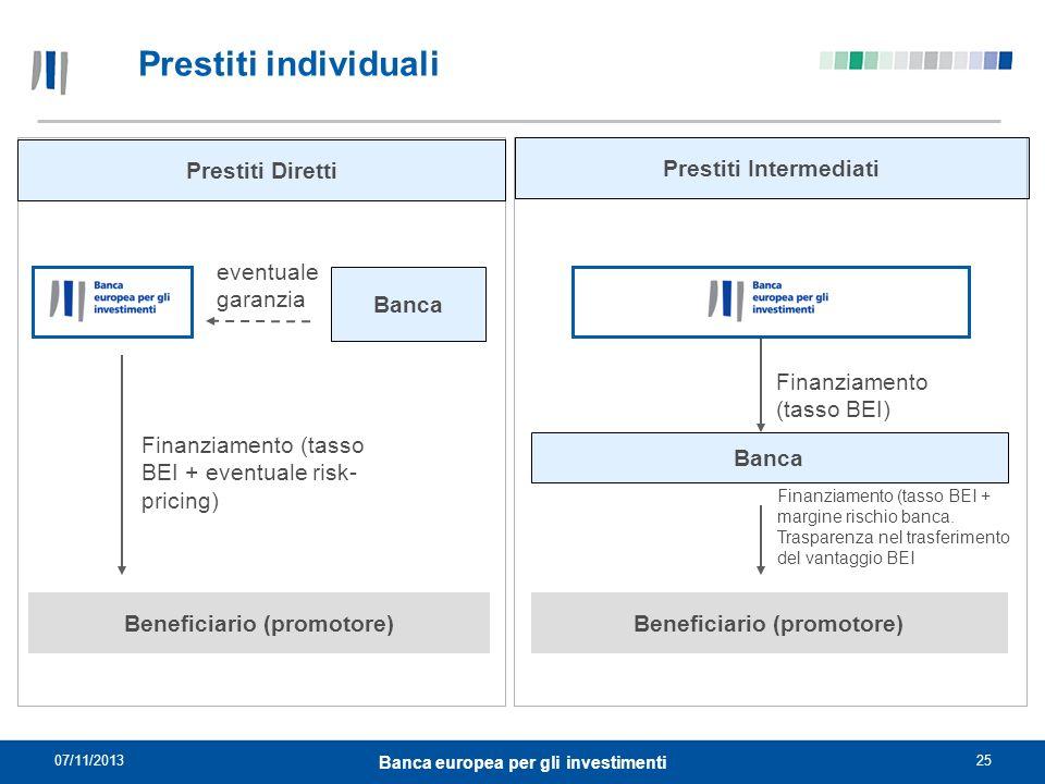 Prestiti individuali Prestiti Diretti Prestiti Intermediati eventuale