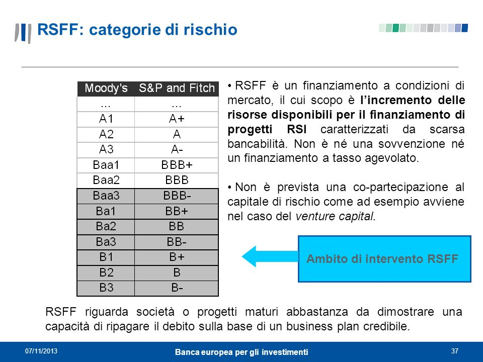 RSFF: categorie di rischio