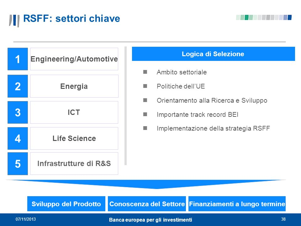 1 2 3 4 5 RSFF: settori chiave Engineering/Automotive Energia ICT