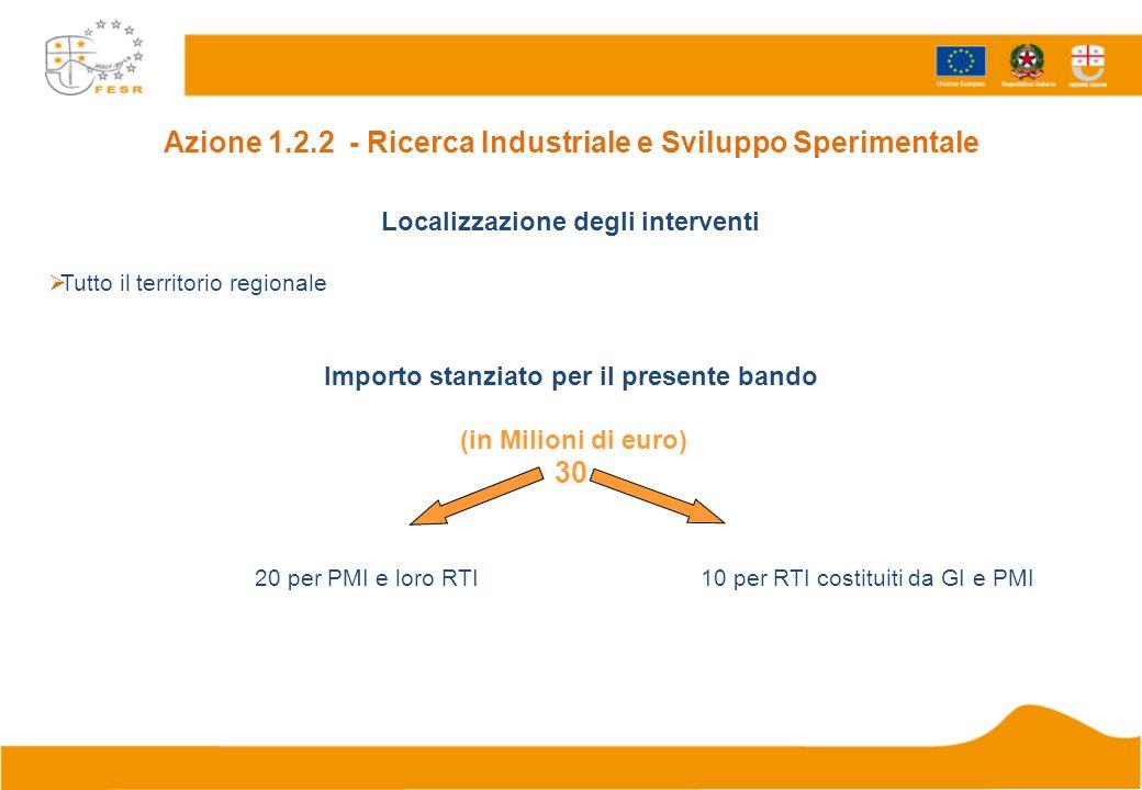 Azione 1.2.2 - Ricerca Industriale e Sviluppo Sperimentale