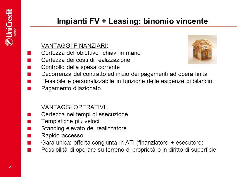 Impianti FV + Leasing: binomio vincente