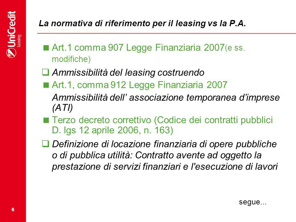 La normativa di riferimento per il leasing vs la P.A.
