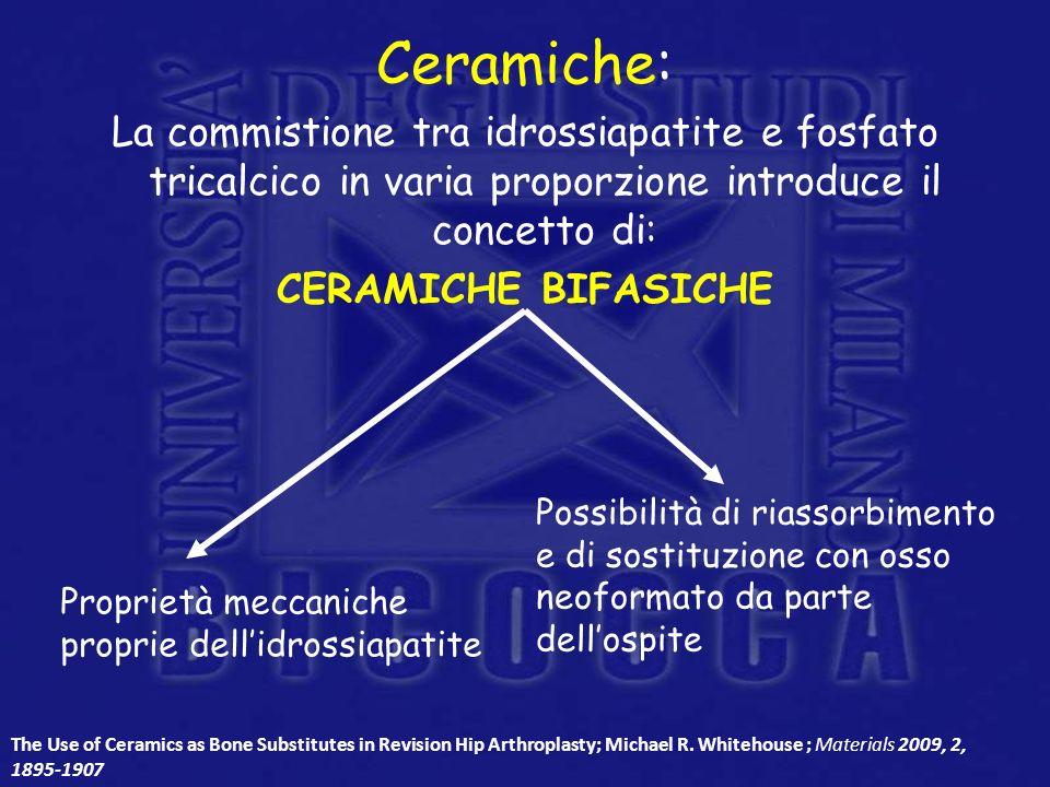 Ceramiche: La commistione tra idrossiapatite e fosfato tricalcico in varia proporzione introduce il concetto di: