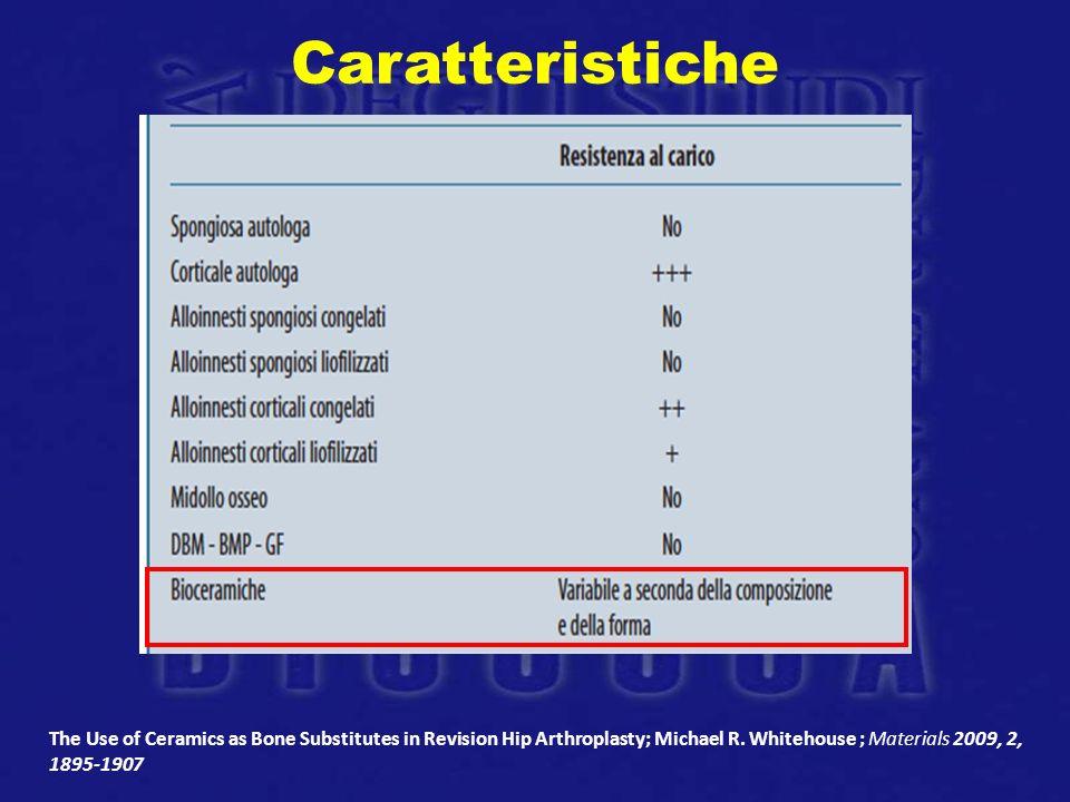 CaratteristicheThe Use of Ceramics as Bone Substitutes in Revision Hip Arthroplasty; Michael R.