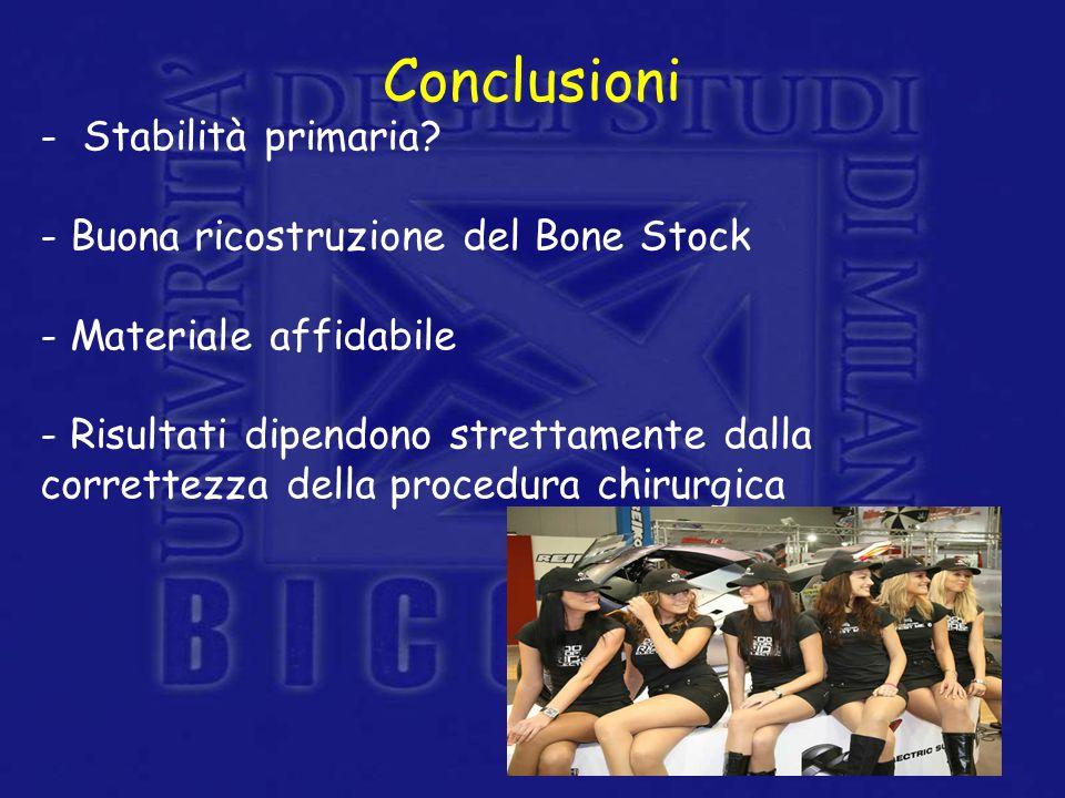 Conclusioni Stabilità primaria Buona ricostruzione del Bone Stock