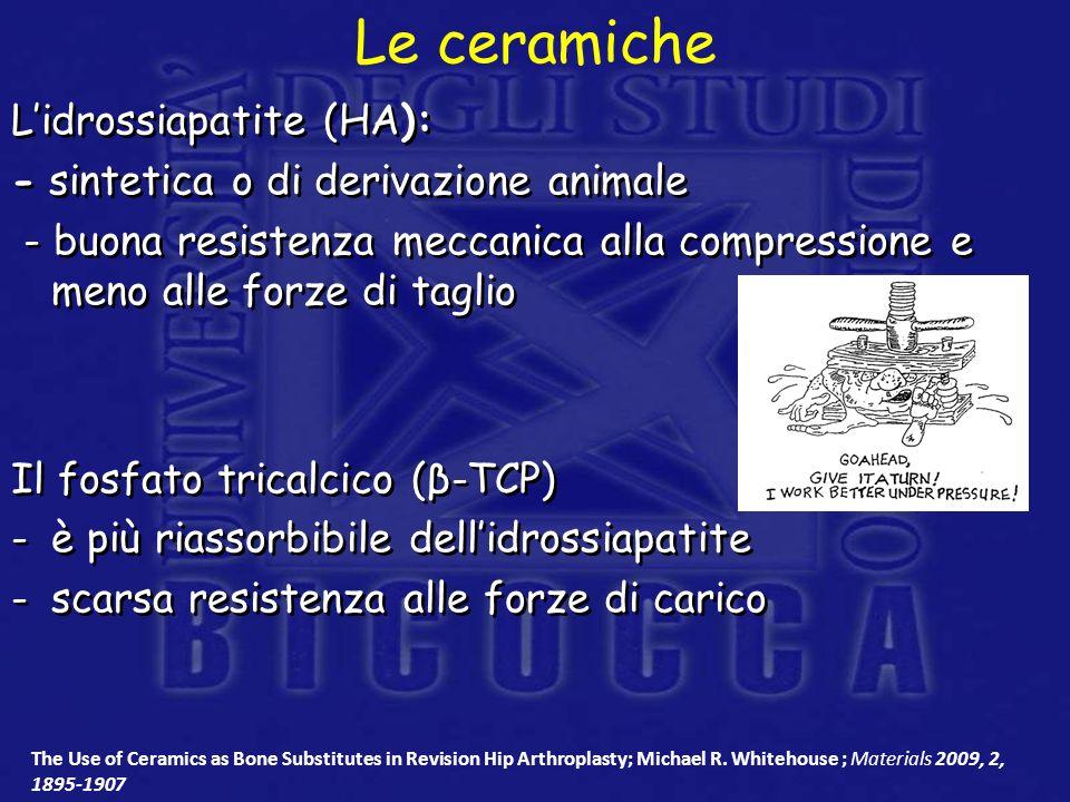 Le ceramiche L'idrossiapatite (HA):