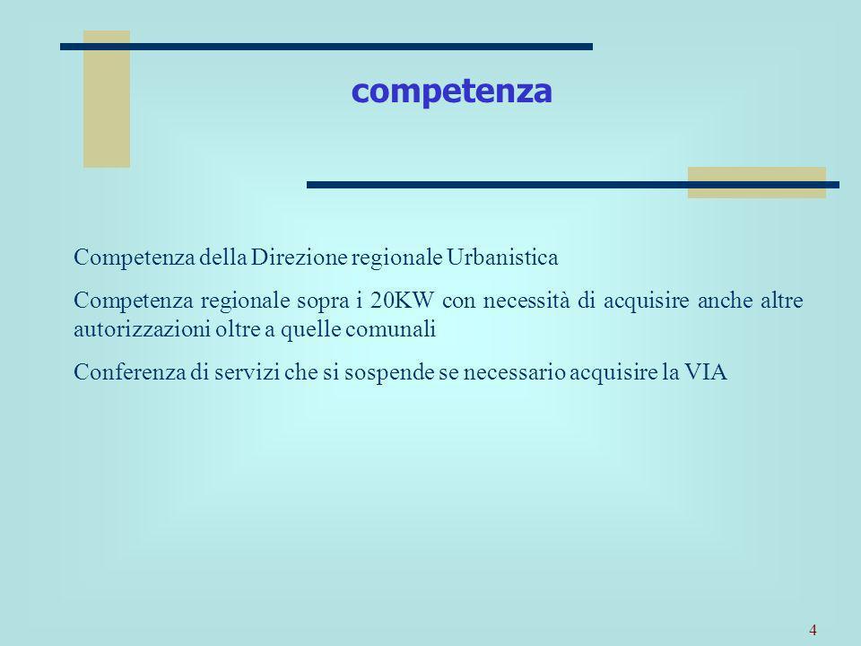 competenza Competenza della Direzione regionale Urbanistica