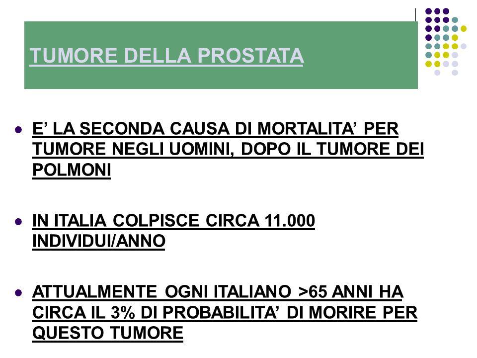 TUMORE DELLA PROSTATA E' LA SECONDA CAUSA DI MORTALITA' PER TUMORE NEGLI UOMINI, DOPO IL TUMORE DEI POLMONI.