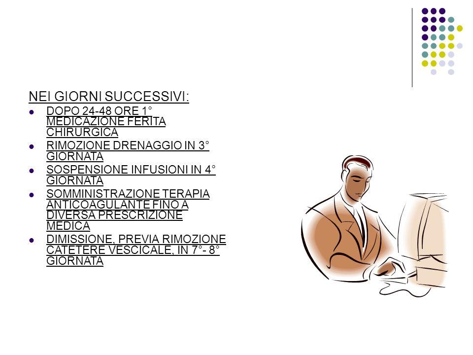 NEI GIORNI SUCCESSIVI: