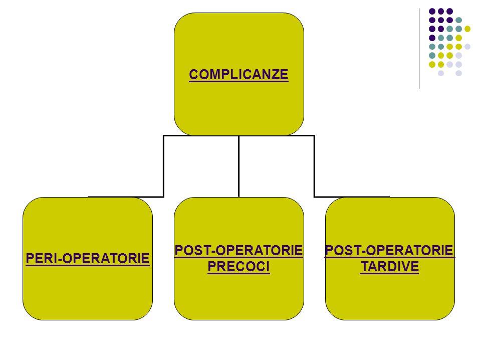 COMPLICANZE PERI-OPERATORIE POST-OPERATORIE PRECOCI TARDIVE