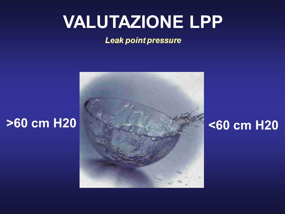 VALUTAZIONE LPP Leak point pressure >60 cm H20 <60 cm H20