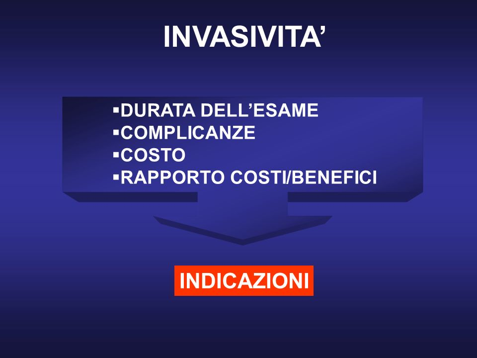 INVASIVITA' INDICAZIONI DURATA DELL'ESAME COMPLICANZE COSTO