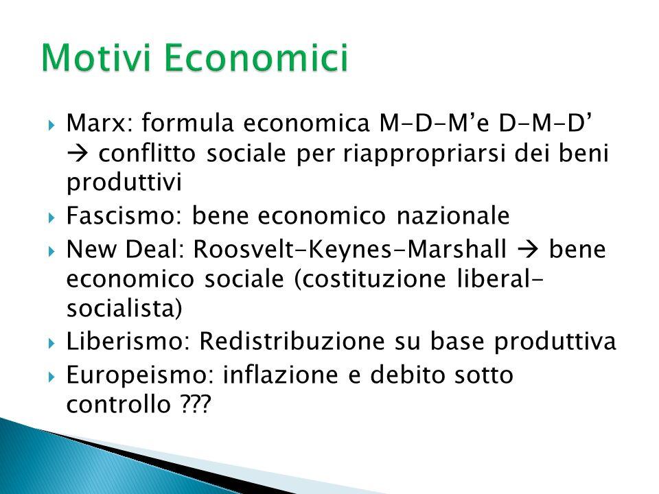 Motivi Economici Marx: formula economica M-D-M'e D-M-D'  conflitto sociale per riappropriarsi dei beni produttivi.