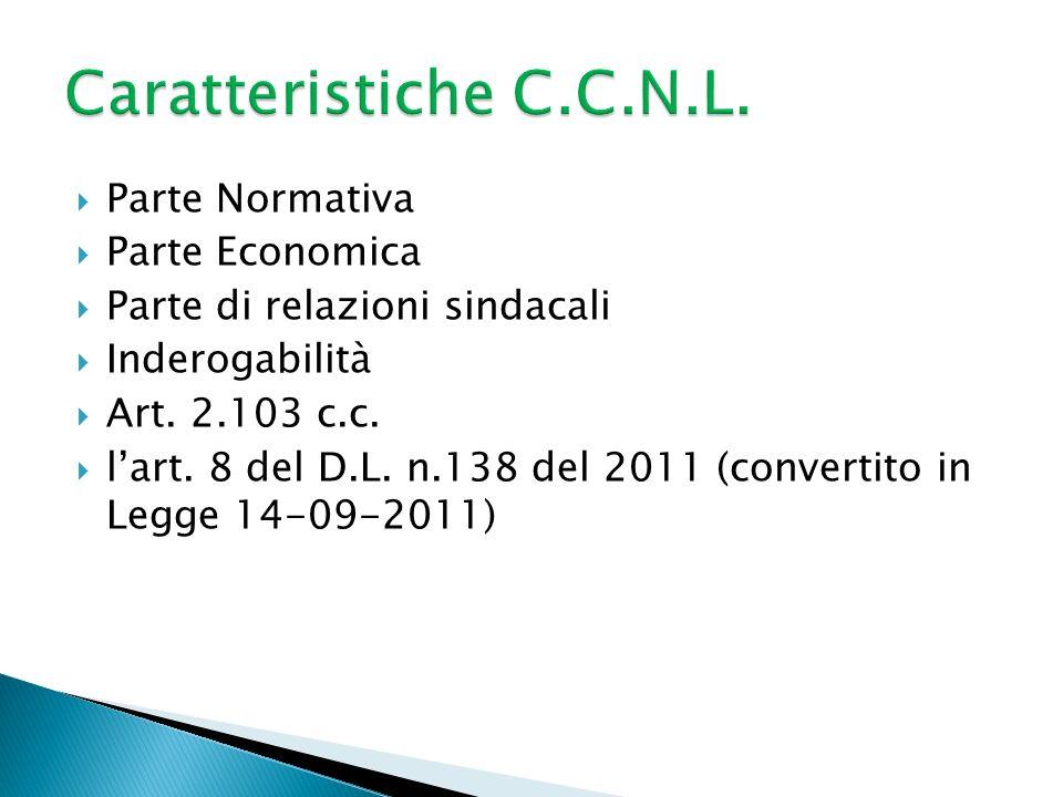 Caratteristiche C.C.N.L. Parte Normativa Parte Economica