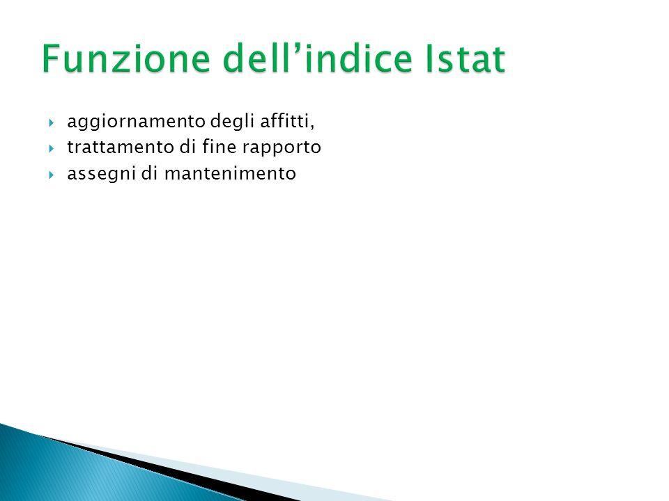 Funzione dell'indice Istat