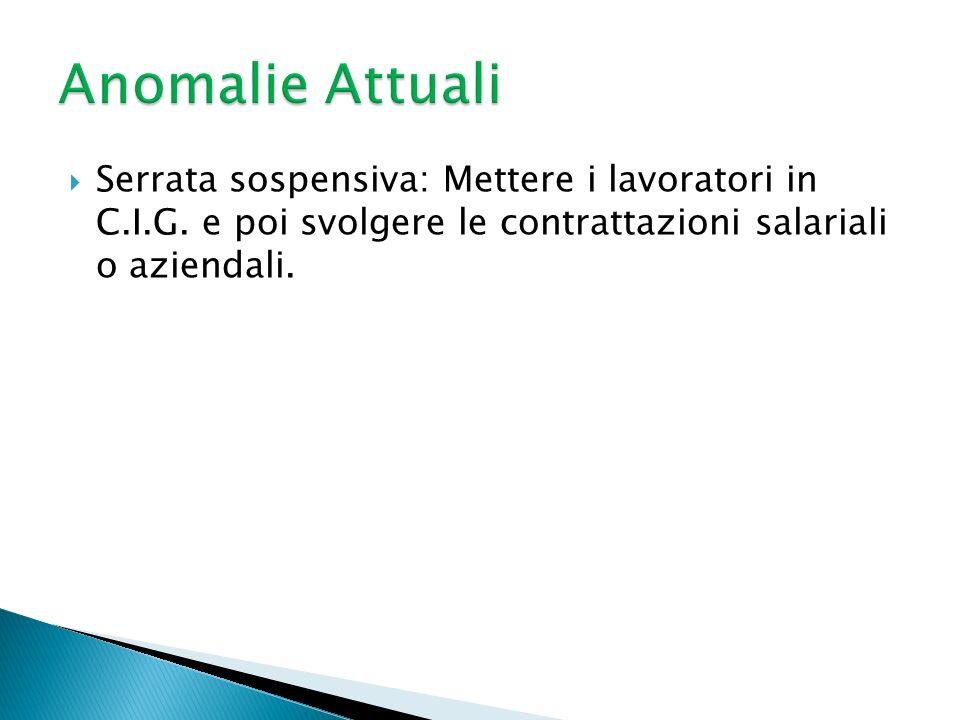 Anomalie Attuali Serrata sospensiva: Mettere i lavoratori in C.I.G.
