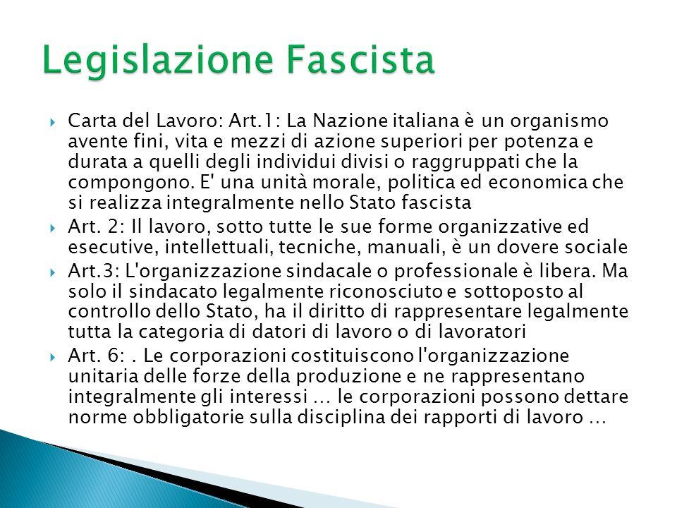 Legislazione Fascista
