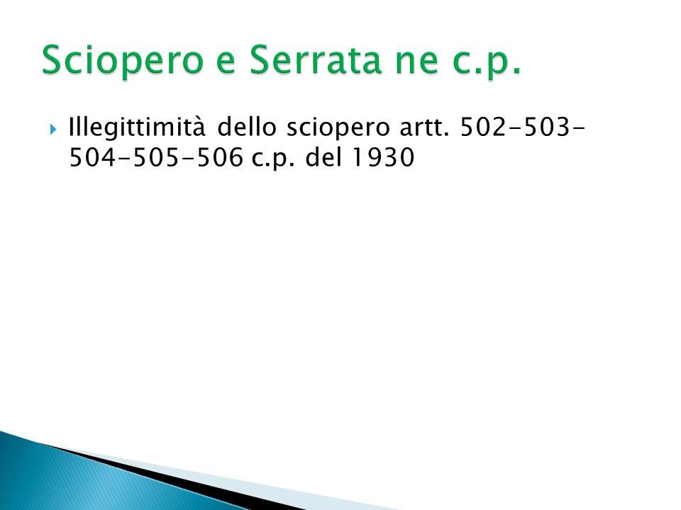 Sciopero e Serrata ne c.p.