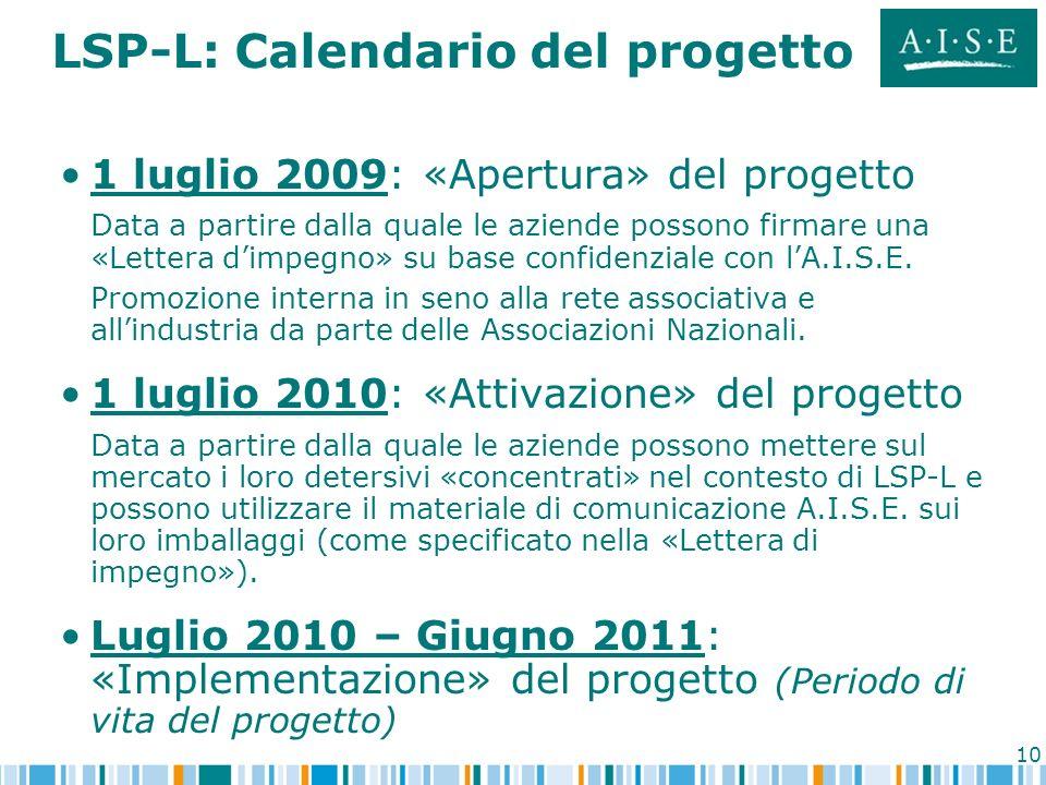LSP-L: Calendario del progetto