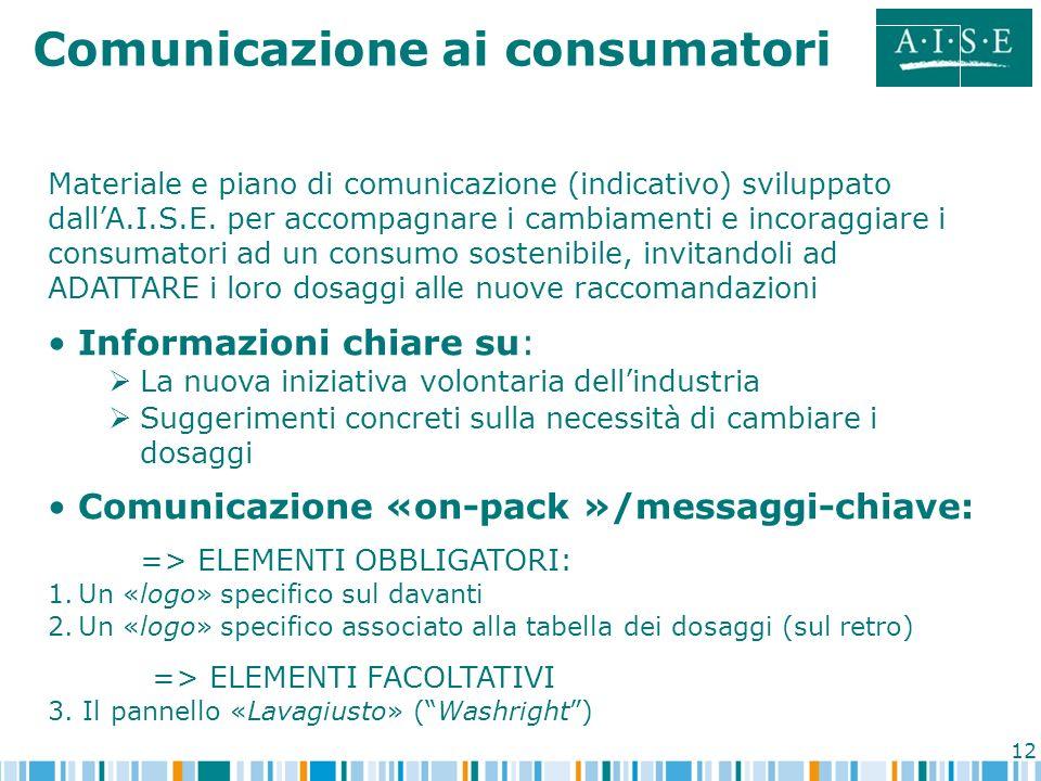 Comunicazione ai consumatori