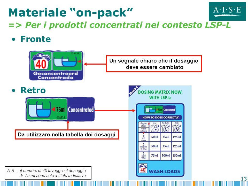 Materiale on-pack => Per i prodotti concentrati nel contesto LSP-L. Fronte. Retro. Un segnale chiaro che il dosaggio deve essere cambiato.